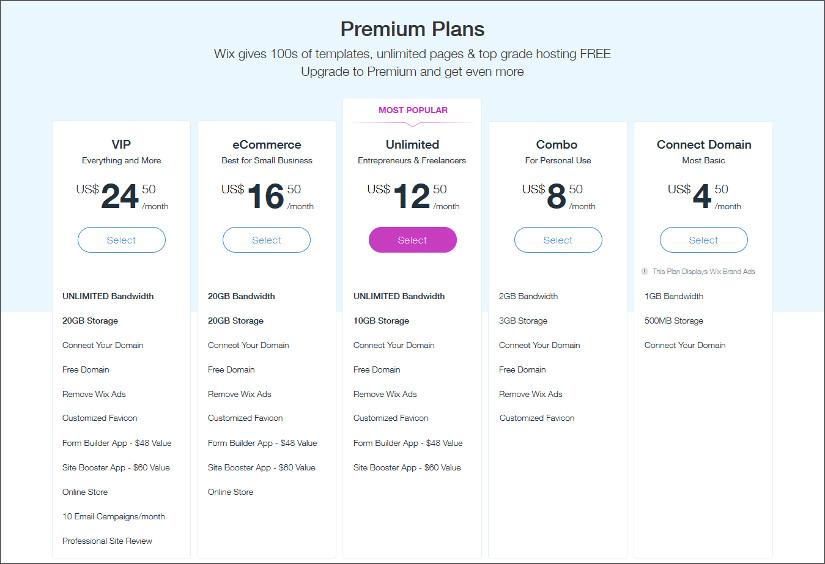 Wix website builder premium plans comparison