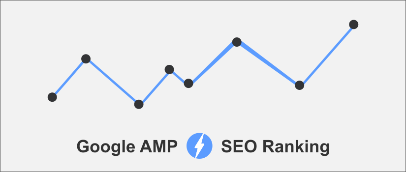 SEO Benefits Of Google Accelerated Mobile Pages (AMP)