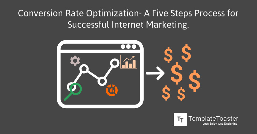 Conversion rate optimization-A five step process for successful internet marketing