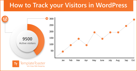How To Track Visitors In WordPress Templatetoaster Blog