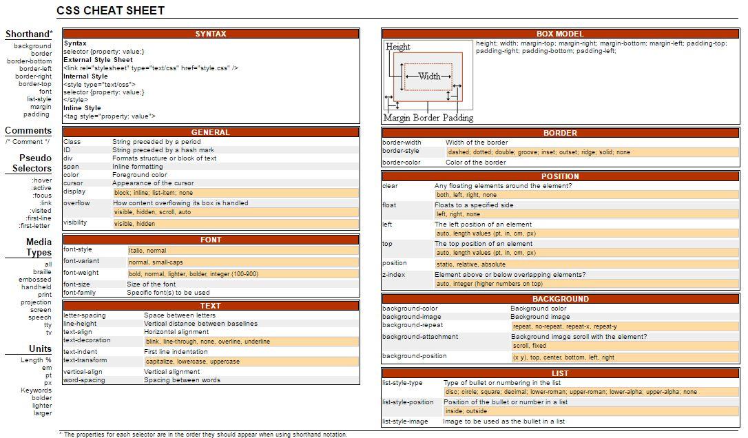 Modèles et méthodes