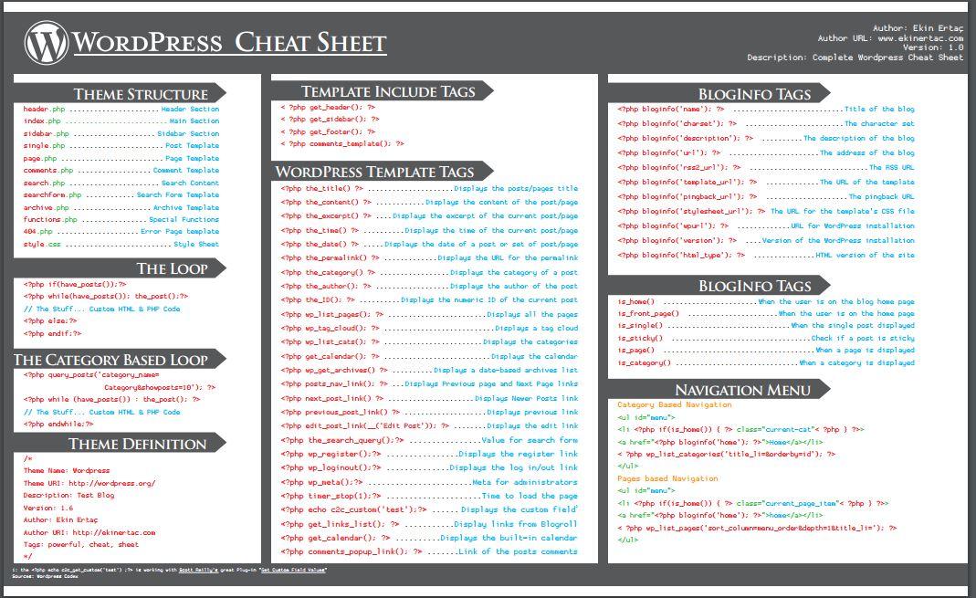 The Ultimate WordPress Cheat Sheet - TemplateToaster Blog