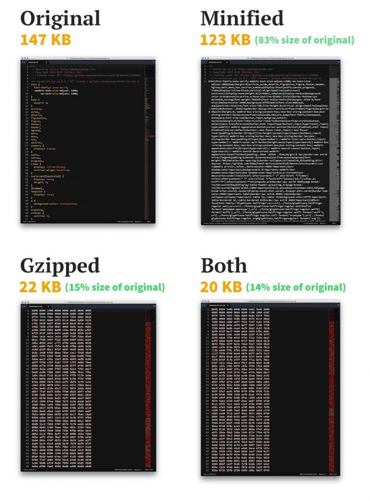 minify js css html in wordpress