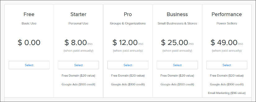 Weebly website builder premium plans comparison