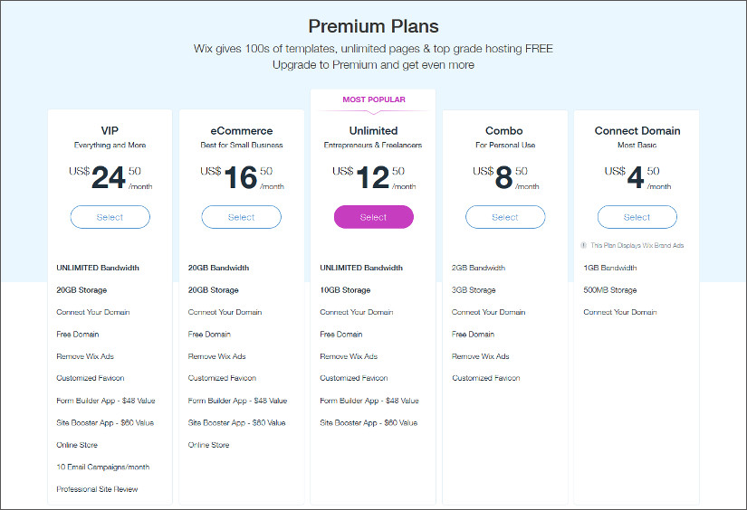 Wix website builder premium plans comparison