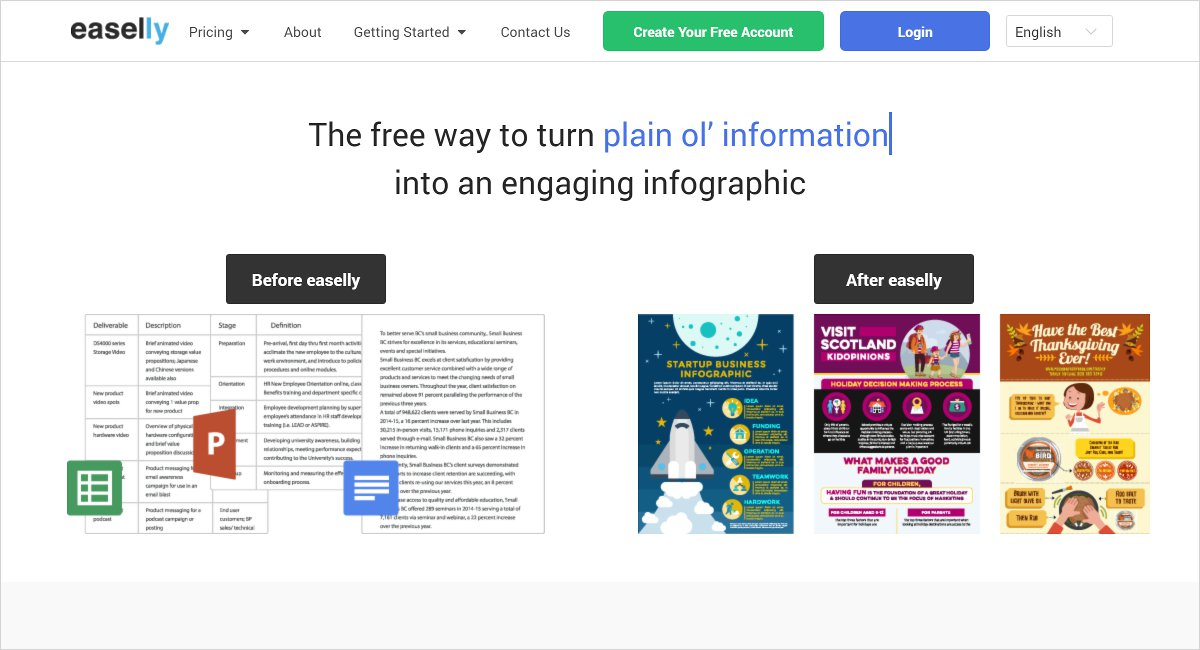 easelly infographic maker software