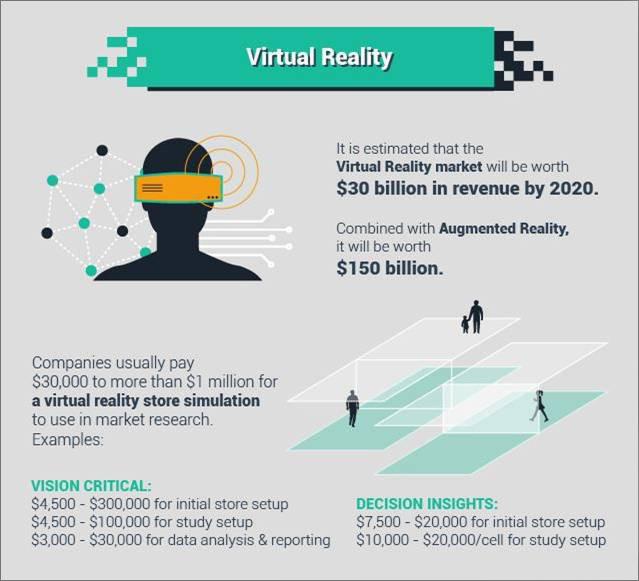 Virtual Reality Web Design