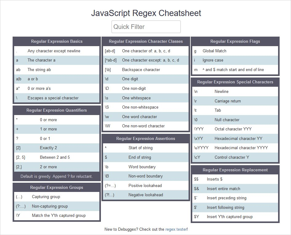 debuggex-beta JavaScript Cheat Sheet