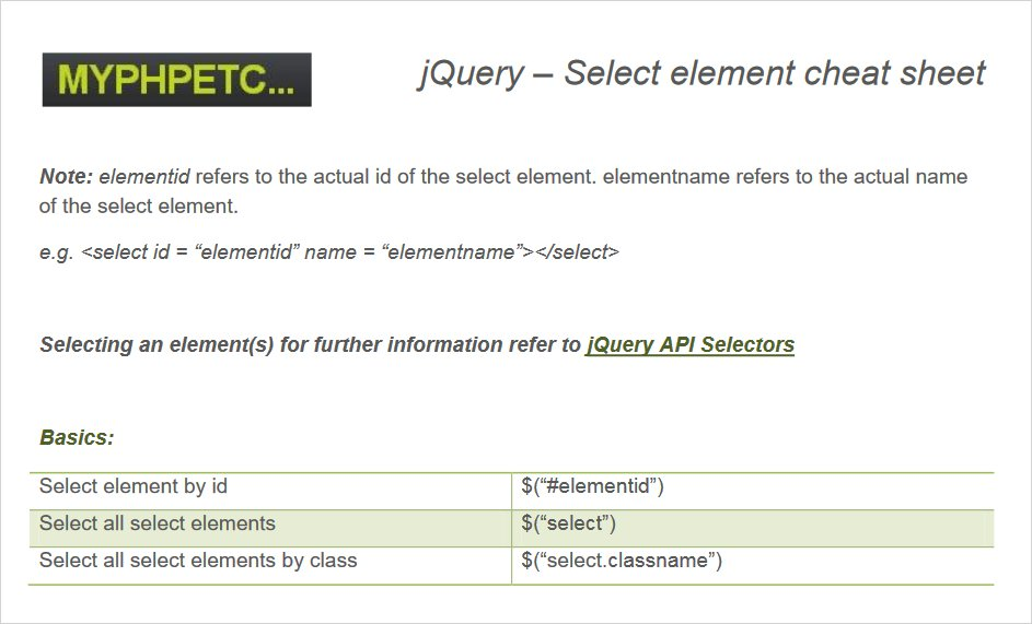 jQuery-Select Element jQuery Cheat Sheets
