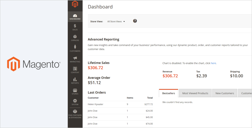 magento best ecommerce platform and software
