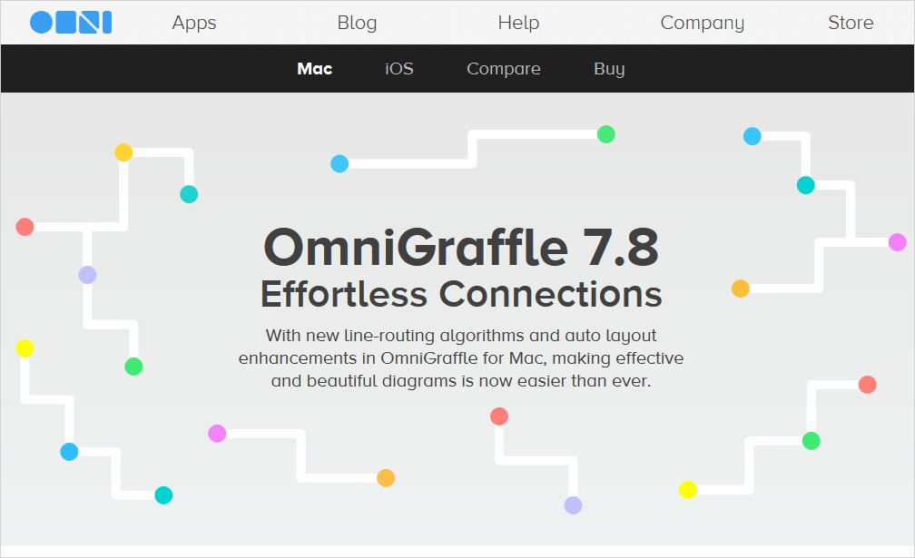 omni graffle wireframe tools