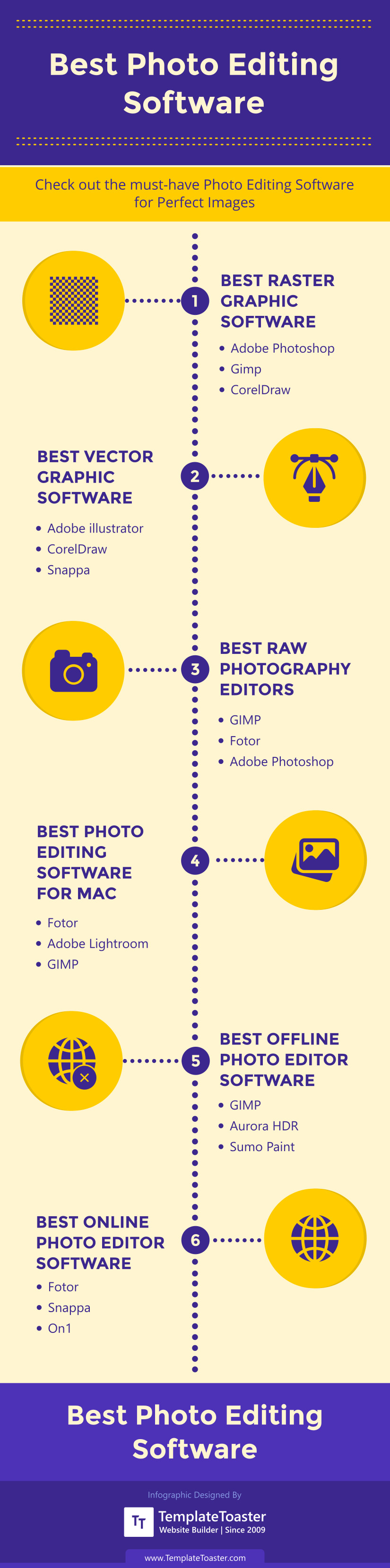Best Photo Editing Software compared