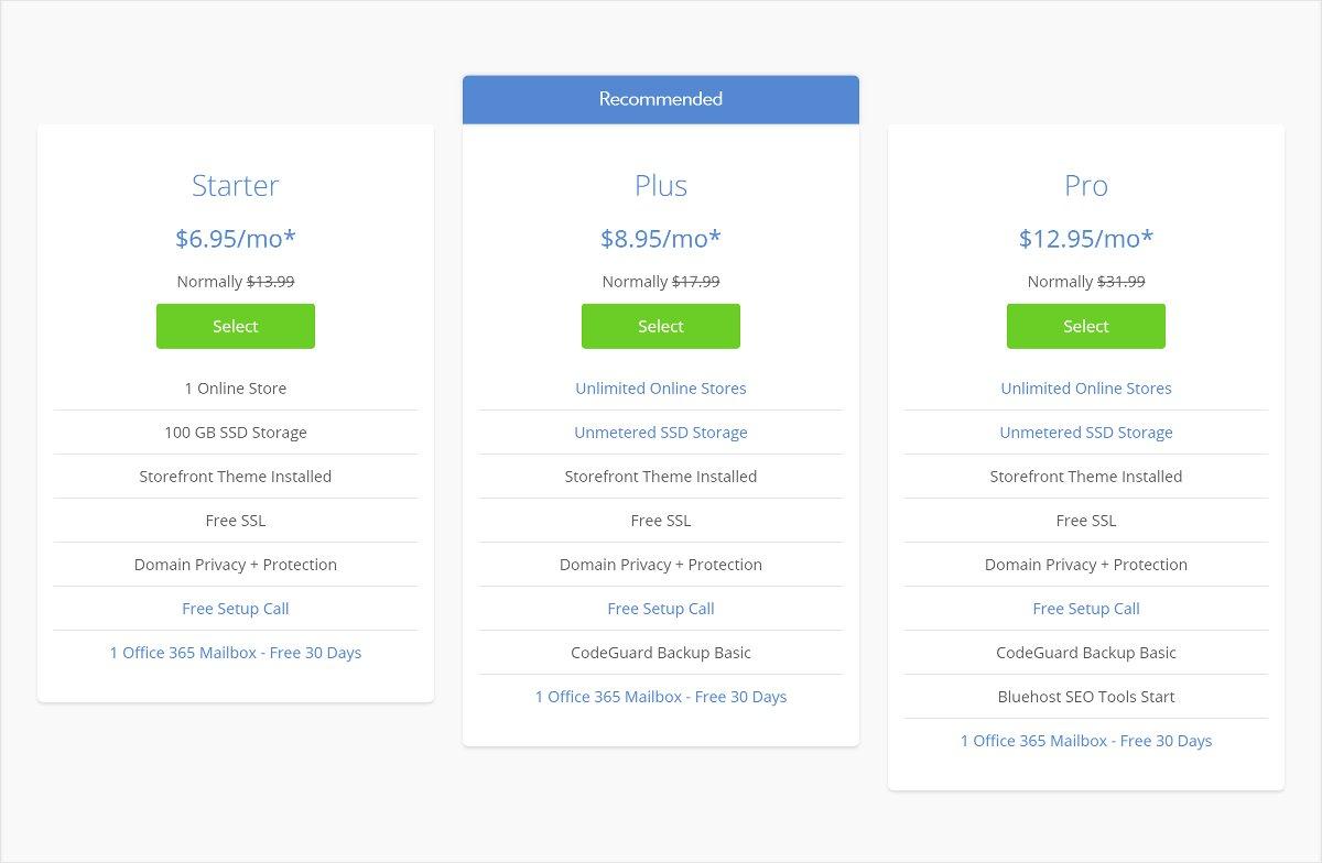 bluehost ecommerce hosting plans