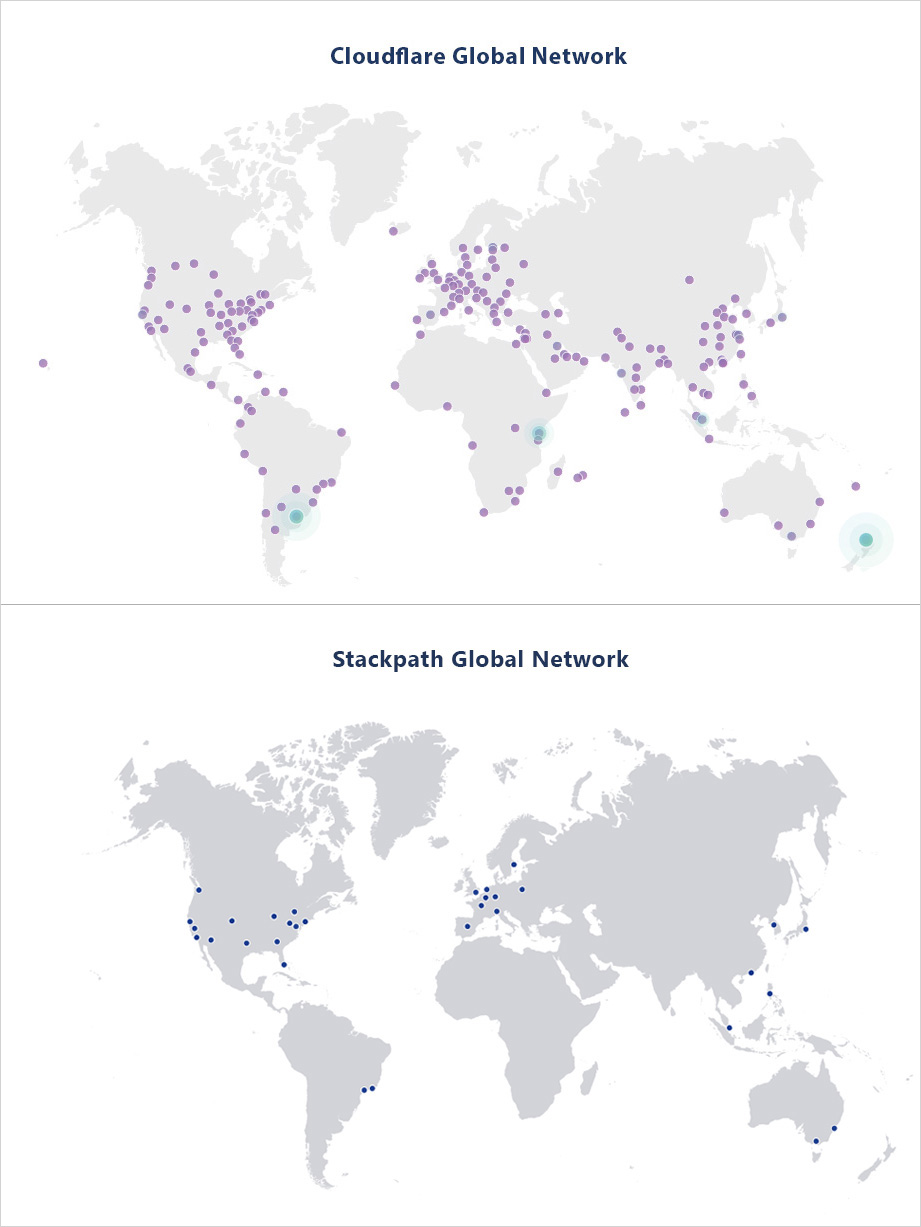 stackpath vs Cloudflare server location