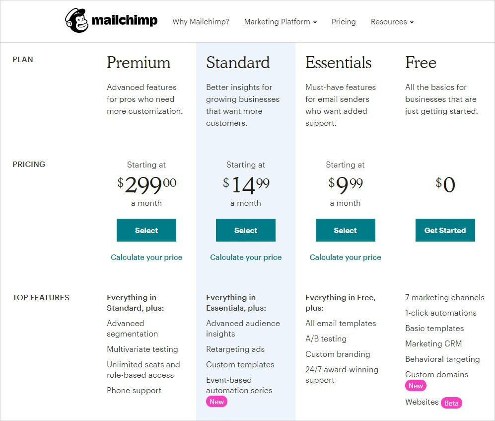AWeber vs Mailchimp pricing