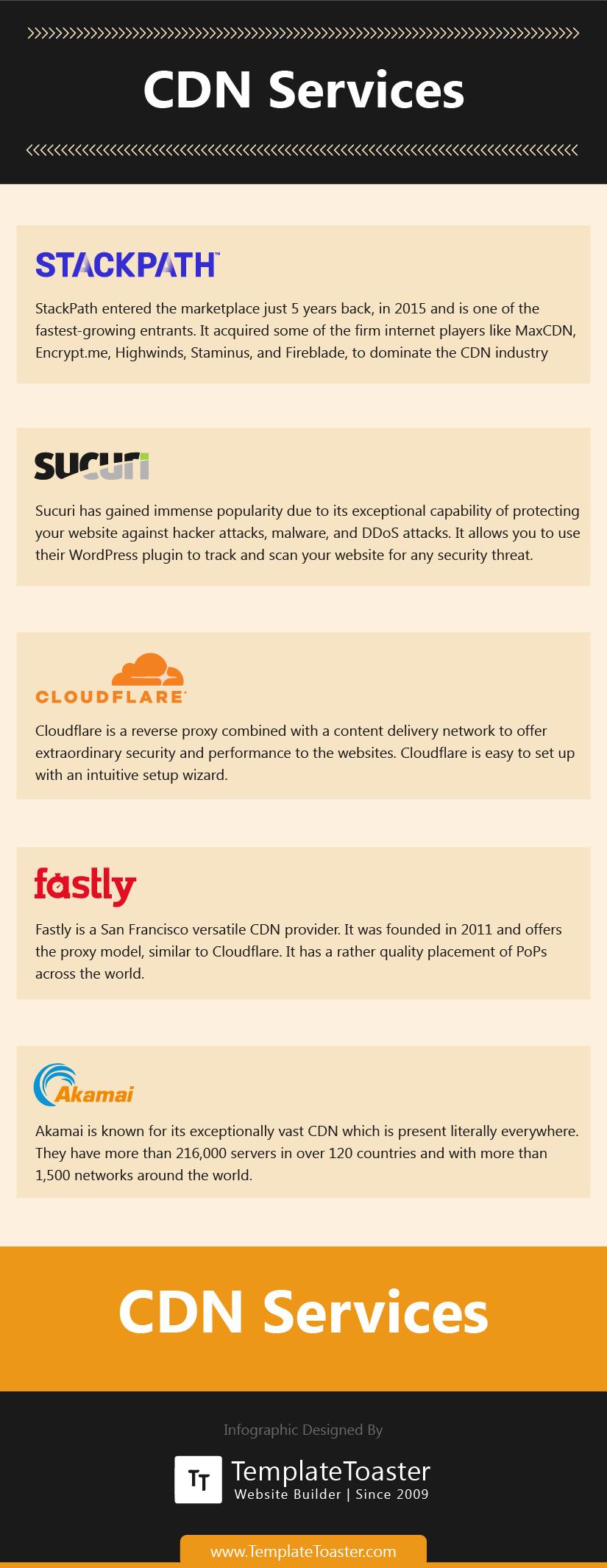 CDN Services list