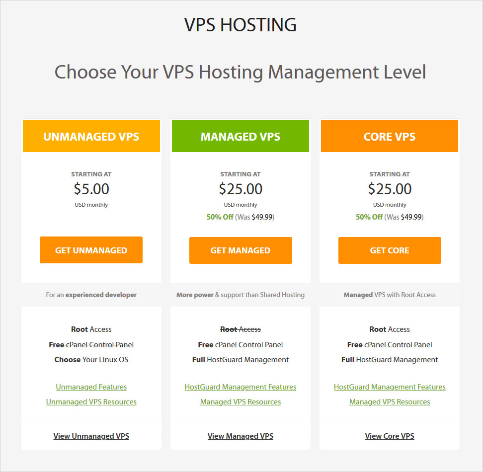 A2 Hosting vs Bluehost vps hosting plans