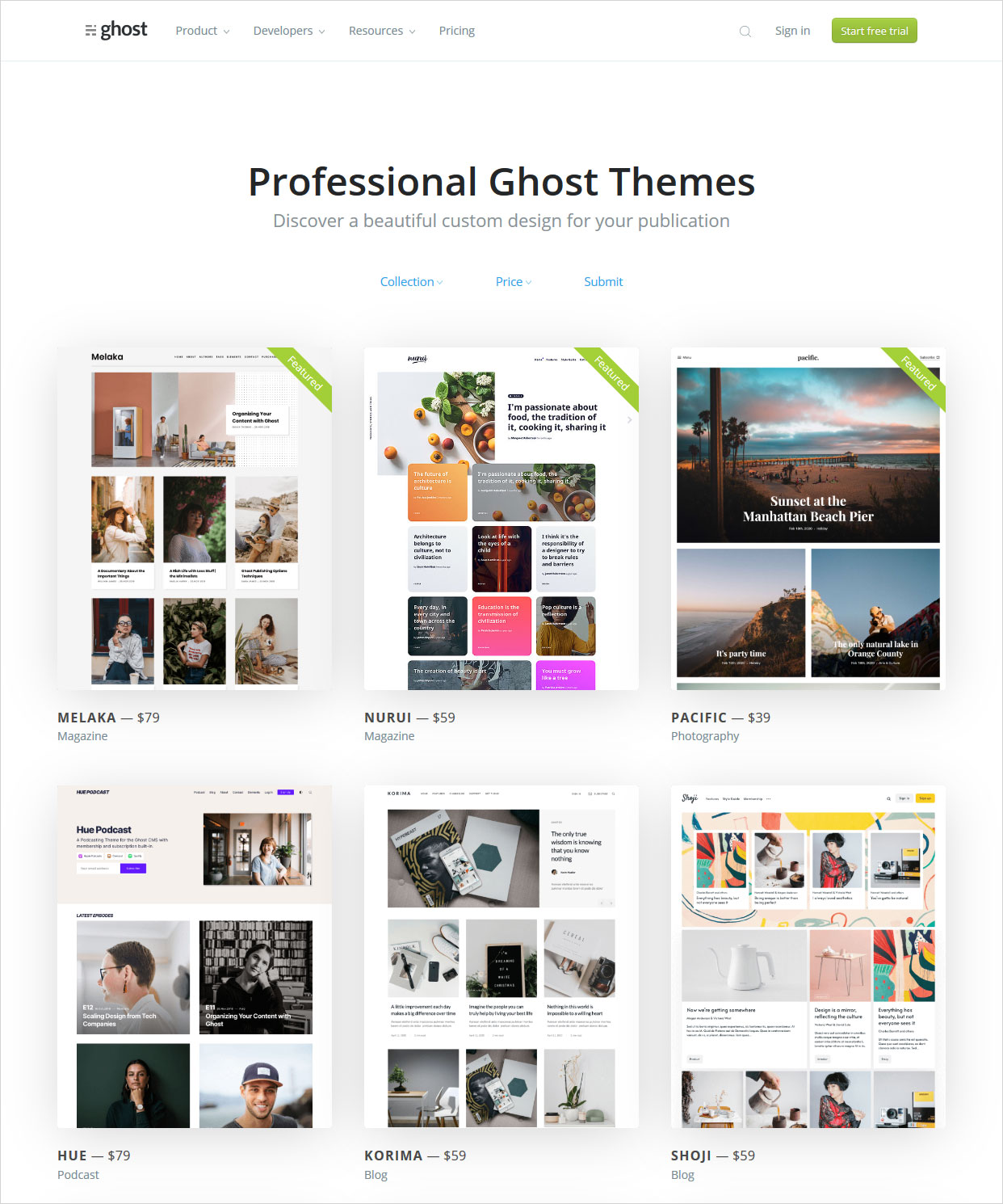 WordPress vs ghost themes