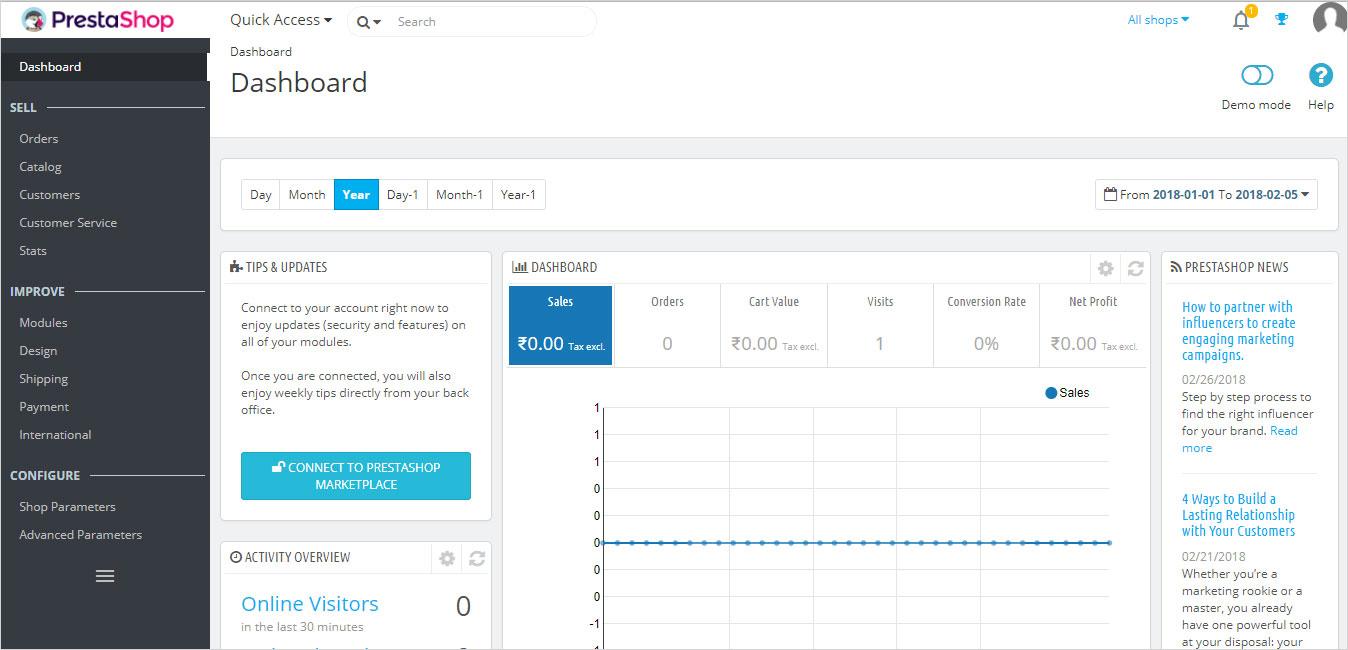 PrestaShop vs WooCommerce dashboard