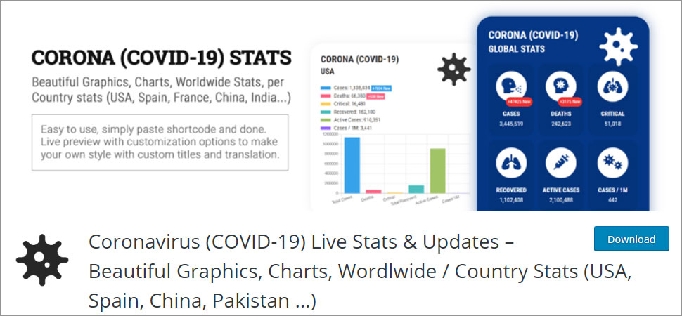 Coronavirus (COVID-19) Live Stats & Updates Beautiful Graphics Charts Wordlwide Country Stats