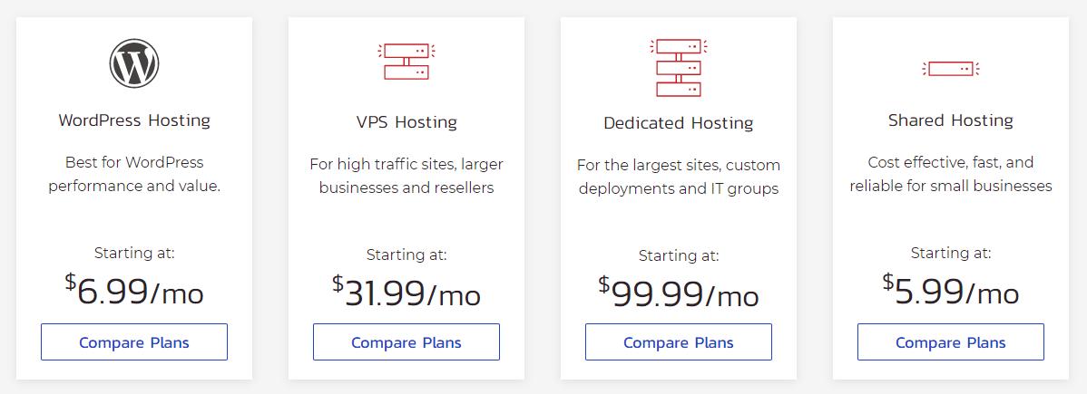 Magento hosting inmotion Price